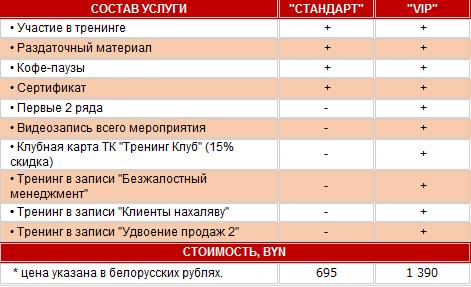 Стоимости от 15.11.